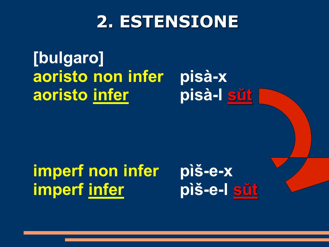 2. ESTENSIONE [bulgaro] aoristo non infer pisà-x. aoristo infer pisà-l sŭt. imperf non infer pìš-e-x.